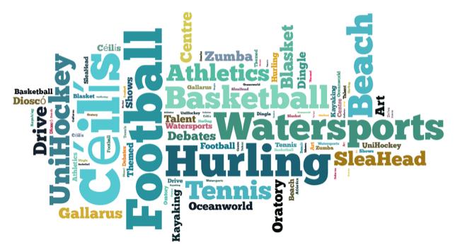 Residential Irish Courses Activities